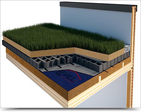 Tipologie e stratigrafie dei tetti in bioedilizia di cosa for Case in legno svantaggi